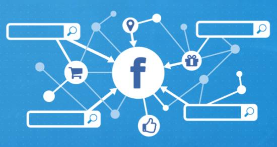 Facebook retargeting advertentie
